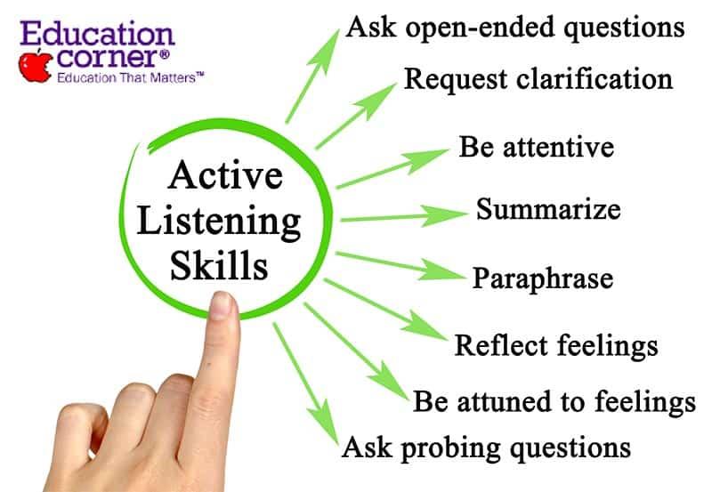 Study Skills: Developing Listening Communication Skills