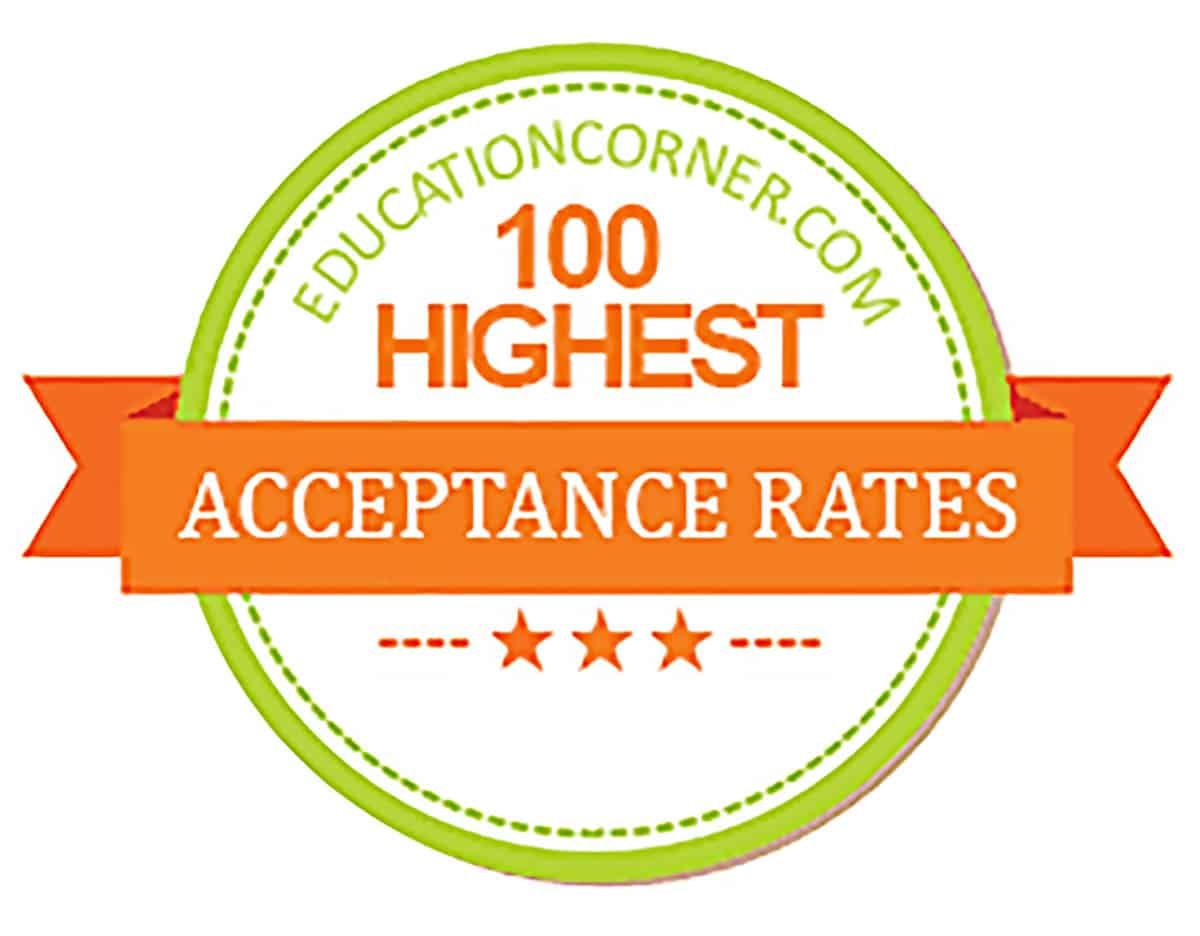 Top 100 College with Highest Acceptance Rates (Updated 2019)