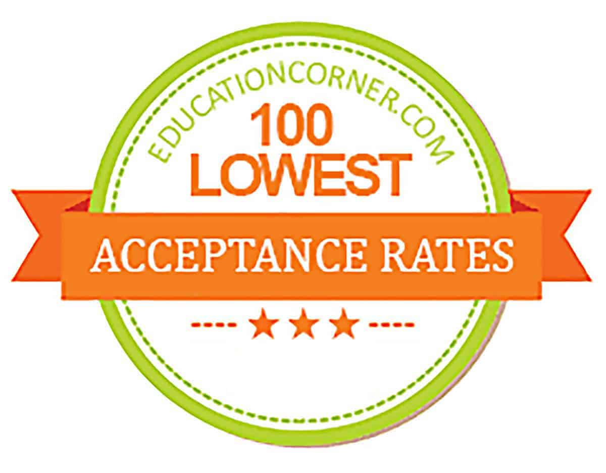 Top 100 College with Lowest Acceptance Rates (Updated 2019)